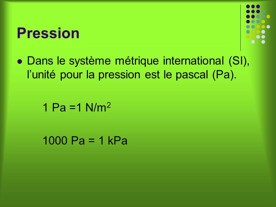 Pression Dans le système métrique international (SI), l'unité pour la pression est le pascal (Pa). 1 Pa =1 N/m2.
