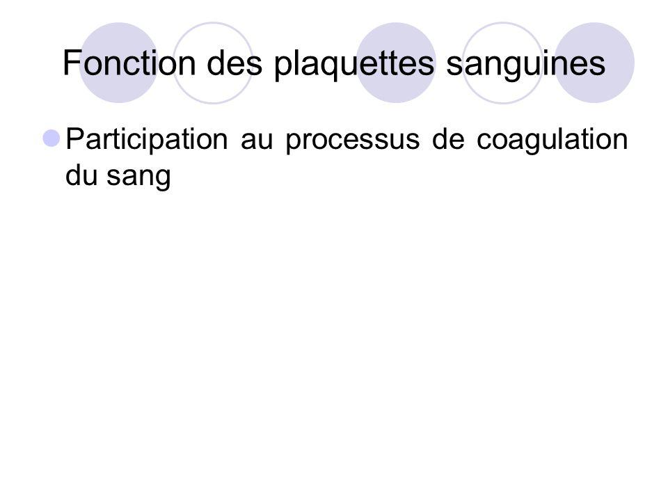 Fonction des plaquettes sanguines