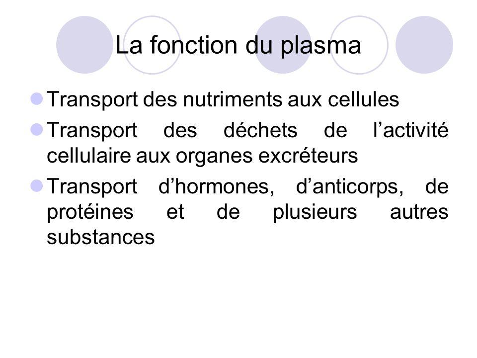 La fonction du plasma Transport des nutriments aux cellules