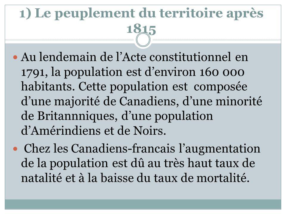 1) Le peuplement du territoire après 1815