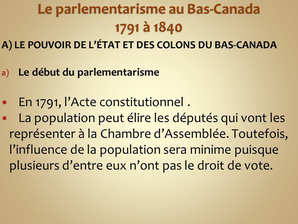 Le parlementarisme au Bas-Canada 1791 à 1840