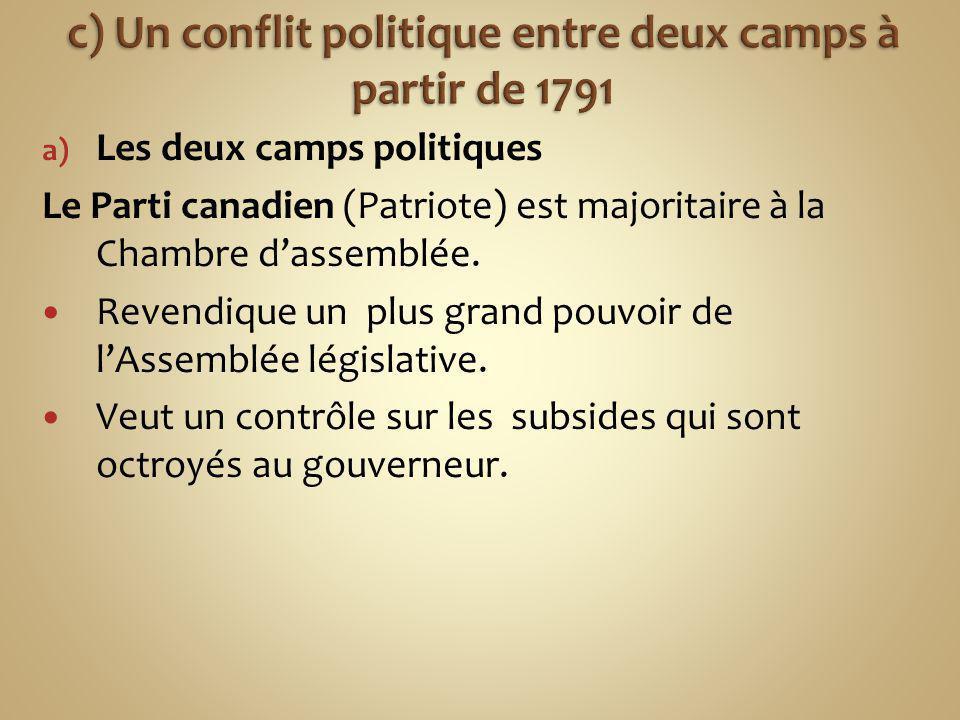 c) Un conflit politique entre deux camps à partir de 1791