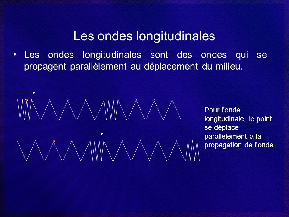 Les ondes longitudinales