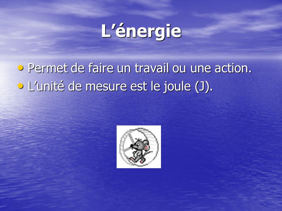 L'énergie Permet de faire un travail ou une action.