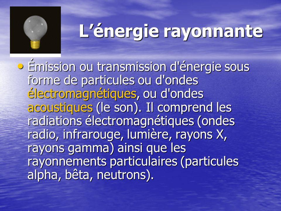 L'énergie rayonnante