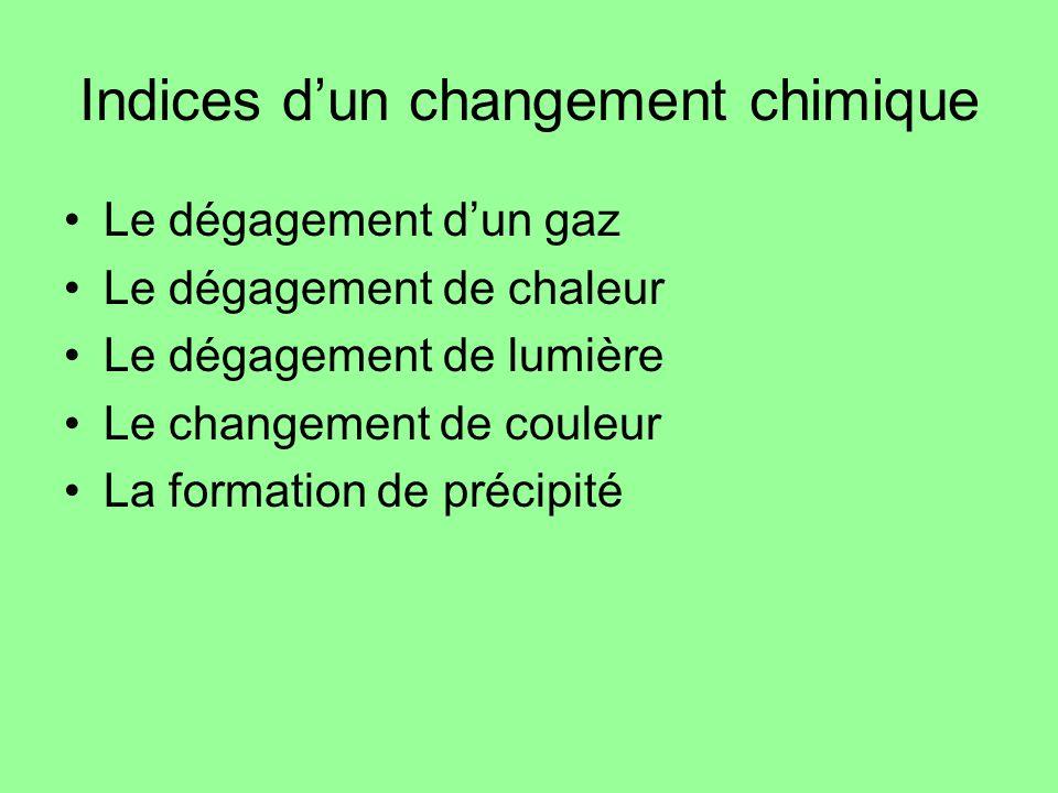 Indices d'un changement chimique