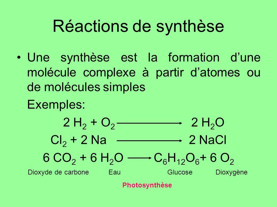 Réactions de synthèse Une synthèse est la formation d'une molécule complexe à partir d'atomes ou de molécules simples.