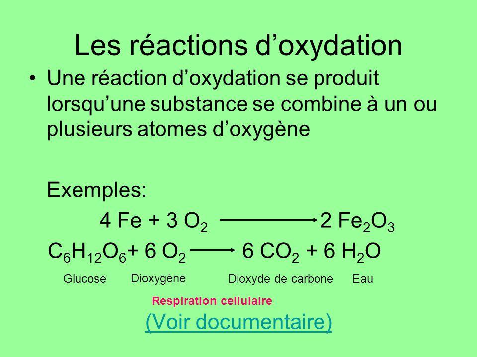 Les réactions d'oxydation