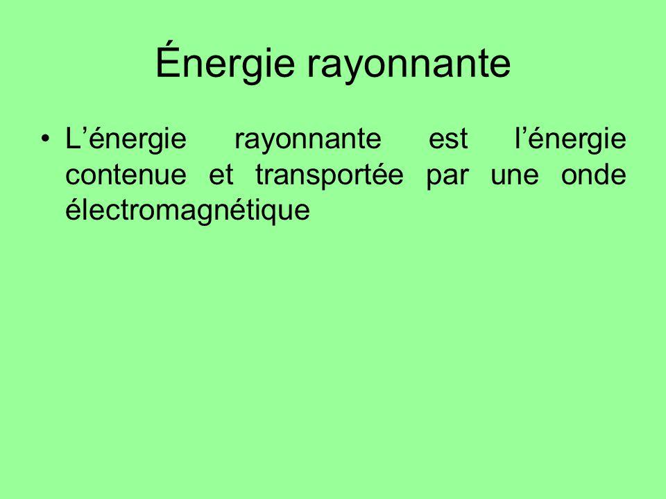 Énergie rayonnante L'énergie rayonnante est l'énergie contenue et transportée par une onde électromagnétique.