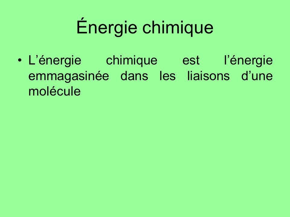 Énergie chimique L'énergie chimique est l'énergie emmagasinée dans les liaisons d'une molécule
