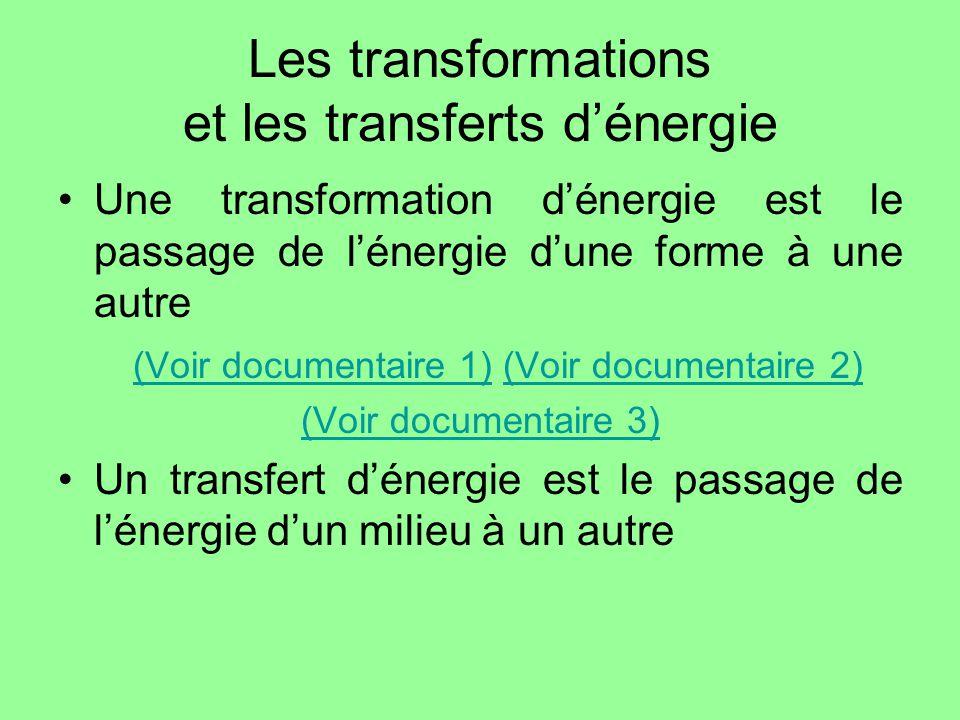 Les transformations et les transferts d'énergie