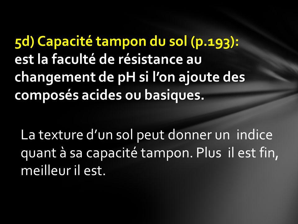 5d) Capacité tampon du sol (p