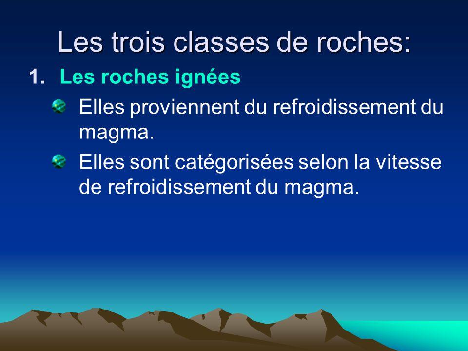 Les trois classes de roches: