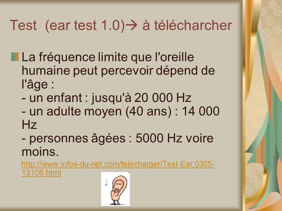Test (ear test 1.0) à télécharcher