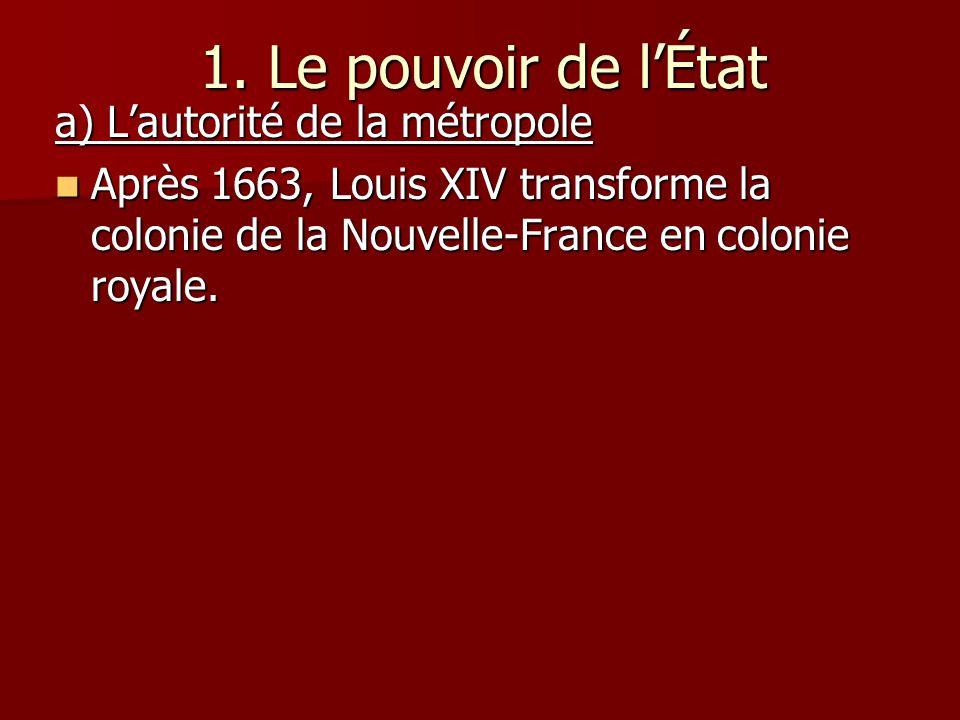 1. Le pouvoir de l'État a) L'autorité de la métropole