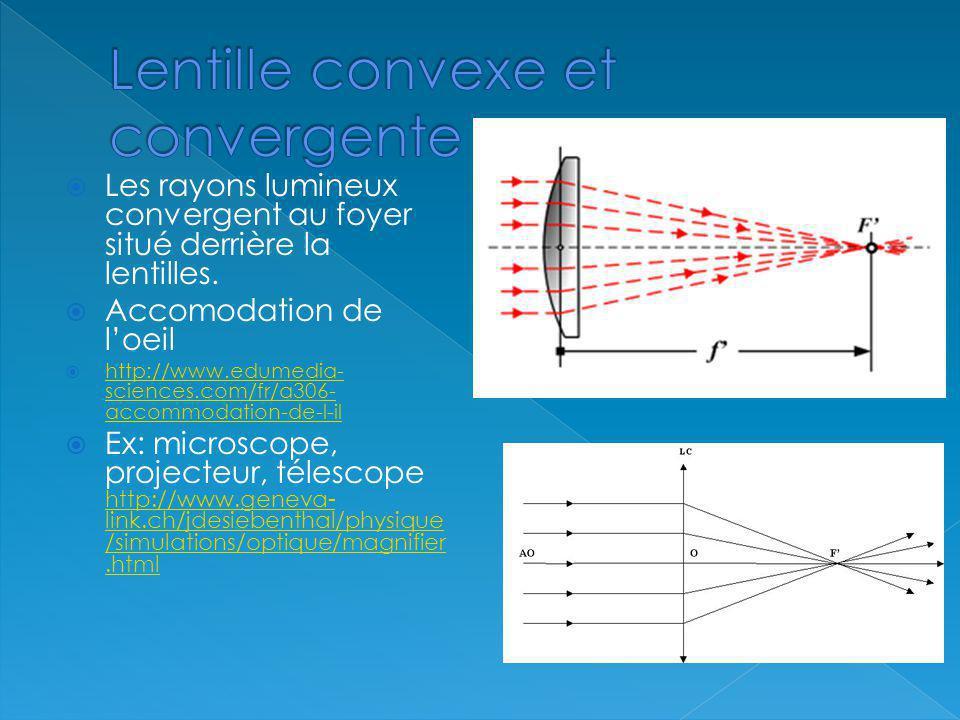 Foyer Lentille Plan Convexe : Lentilles r�flexion et r�fraction ppt video online