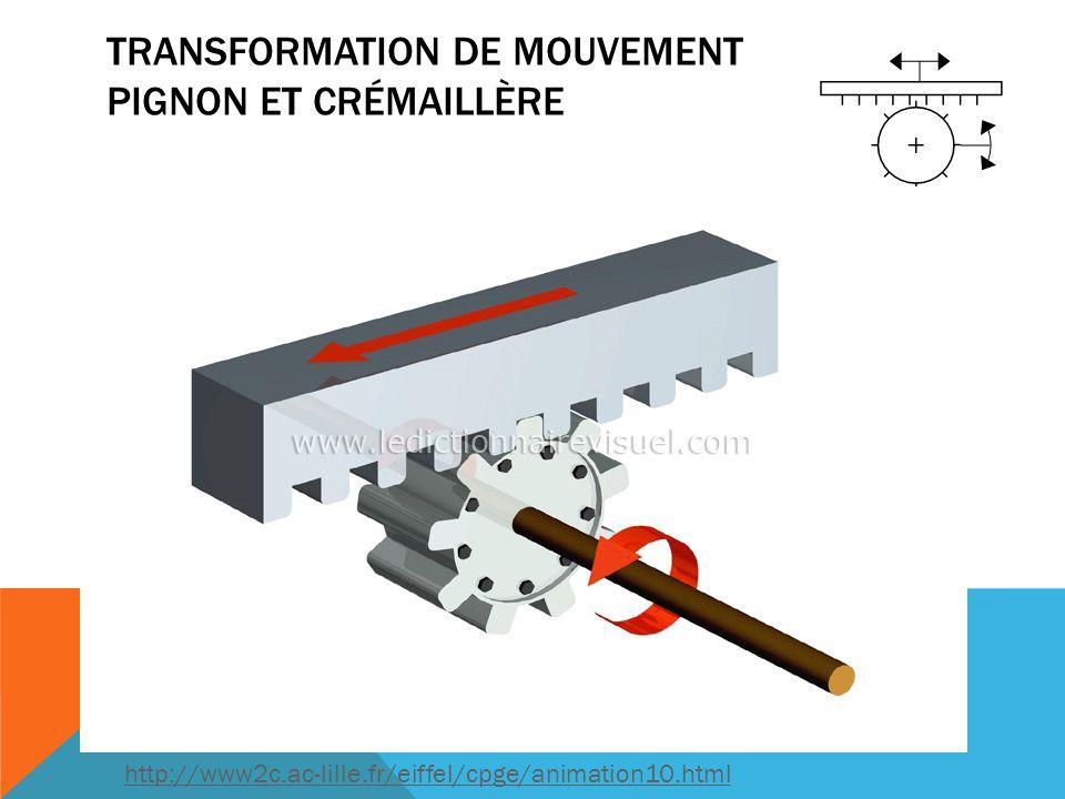 Transformation de mouvement Pignon et crémaillère