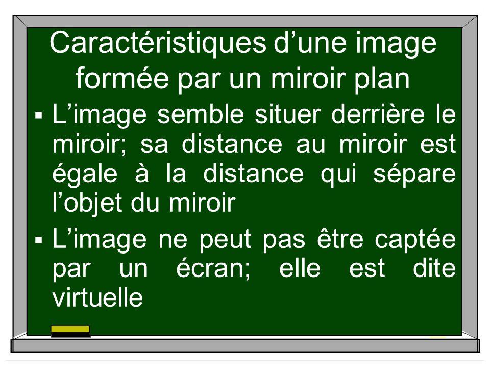 Caractéristiques d'une image formée par un miroir plan