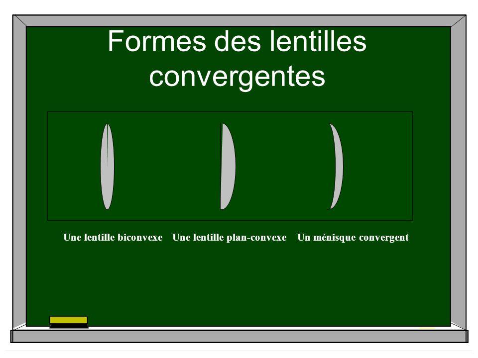 Formes des lentilles convergentes