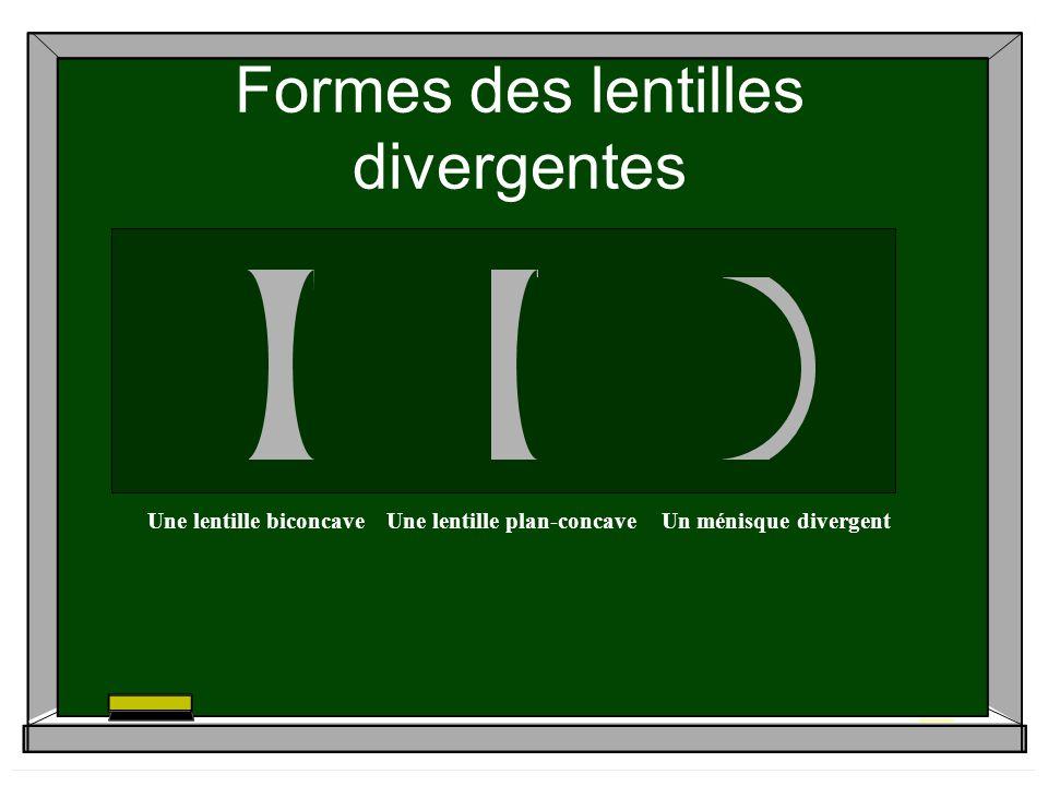 Formes des lentilles divergentes