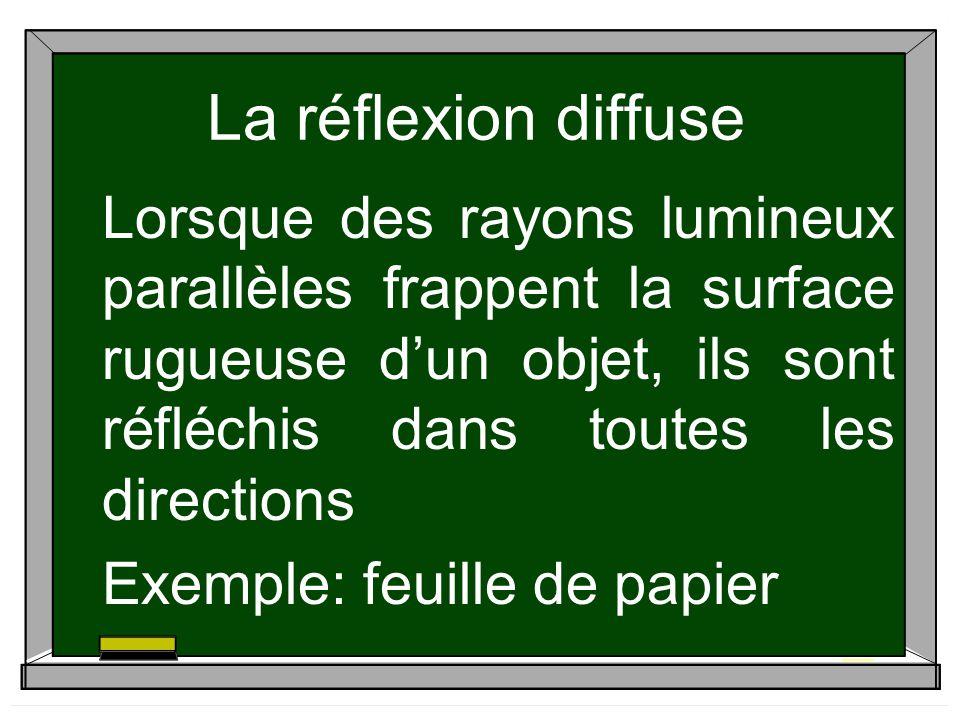 La réflexion diffuse Lorsque des rayons lumineux parallèles frappent la surface rugueuse d'un objet, ils sont réfléchis dans toutes les directions.