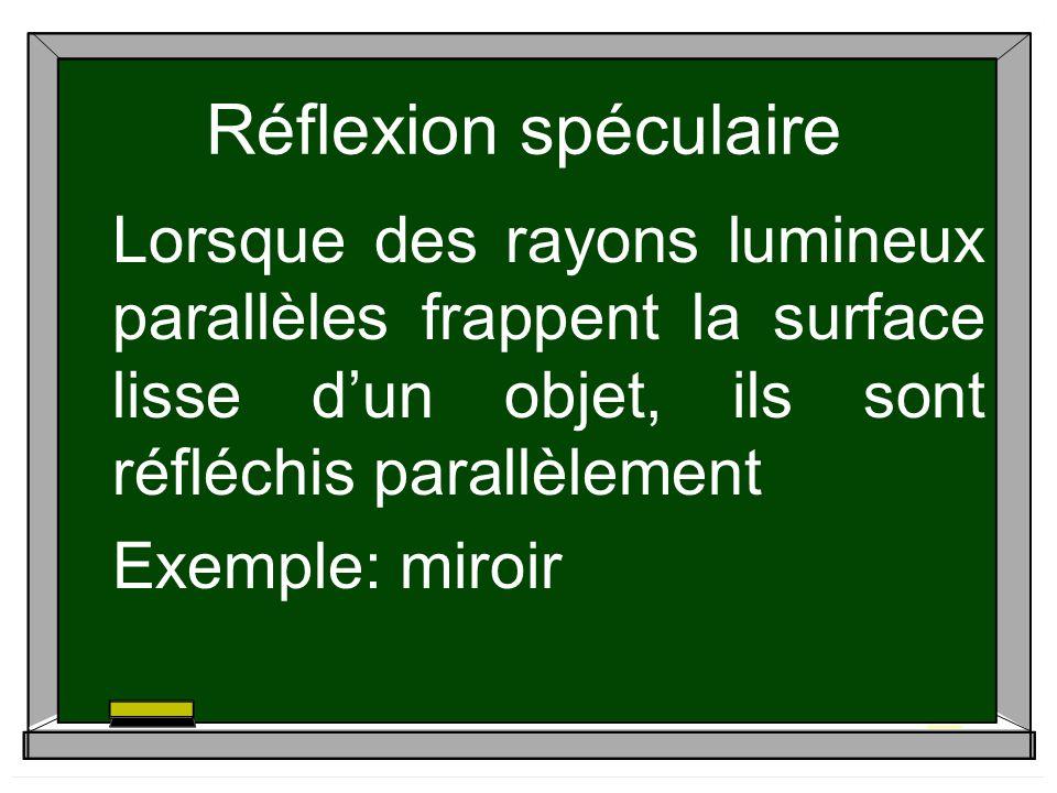 Réflexion spéculaire Lorsque des rayons lumineux parallèles frappent la surface lisse d'un objet, ils sont réfléchis parallèlement.