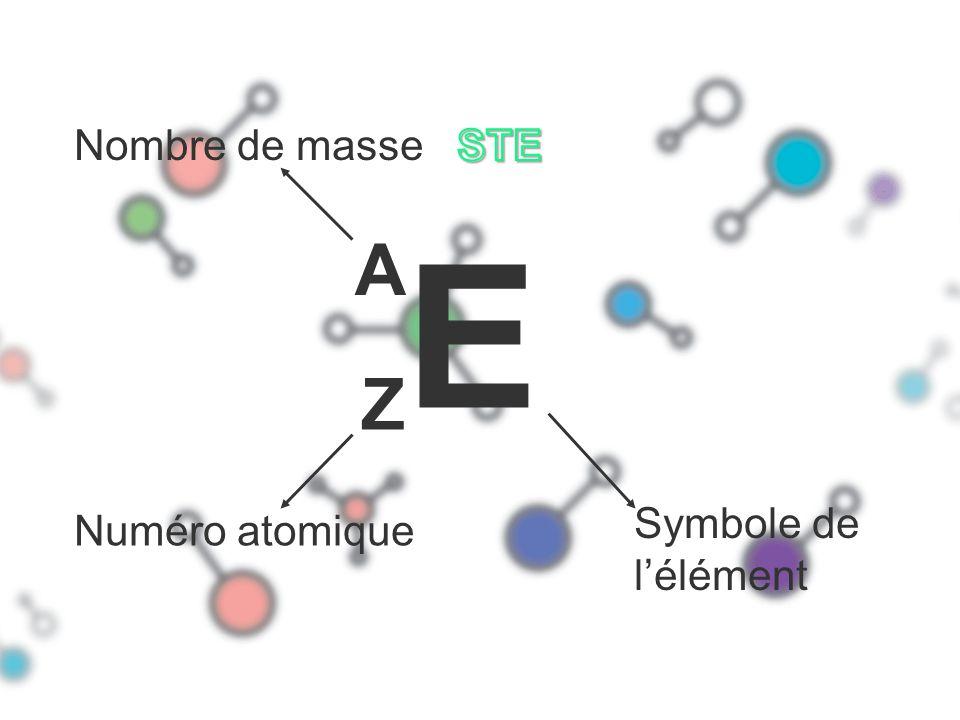 Nombre de masse STE E A Z Symbole de l'élément Numéro atomique