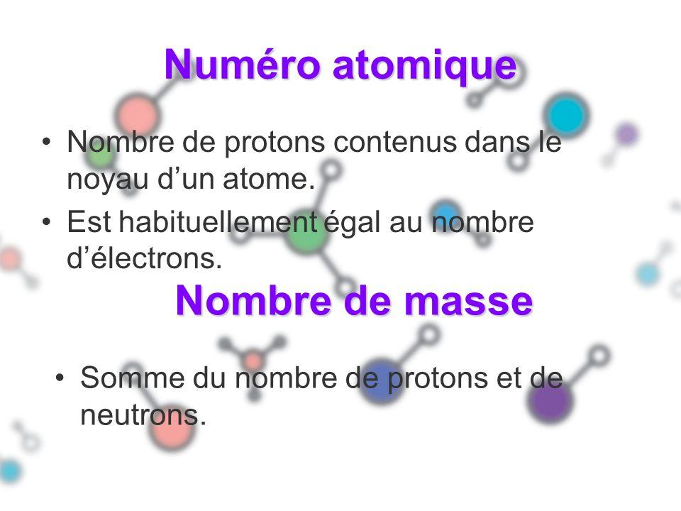 Numéro atomique Nombre de masse