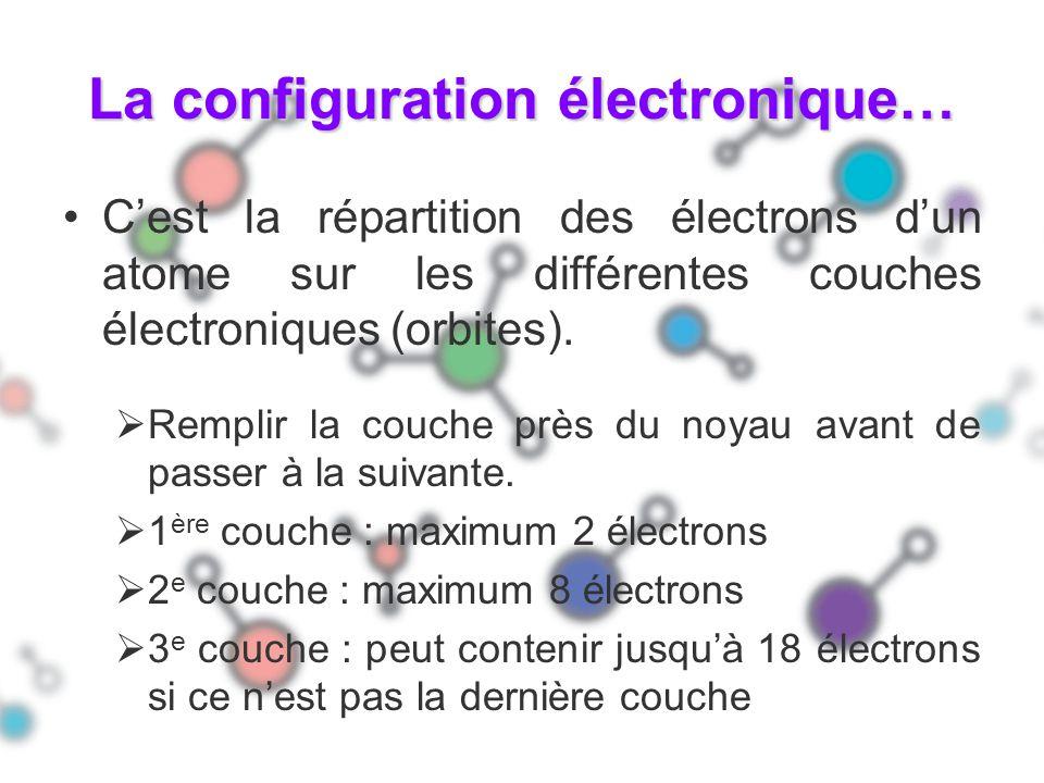 La configuration électronique…