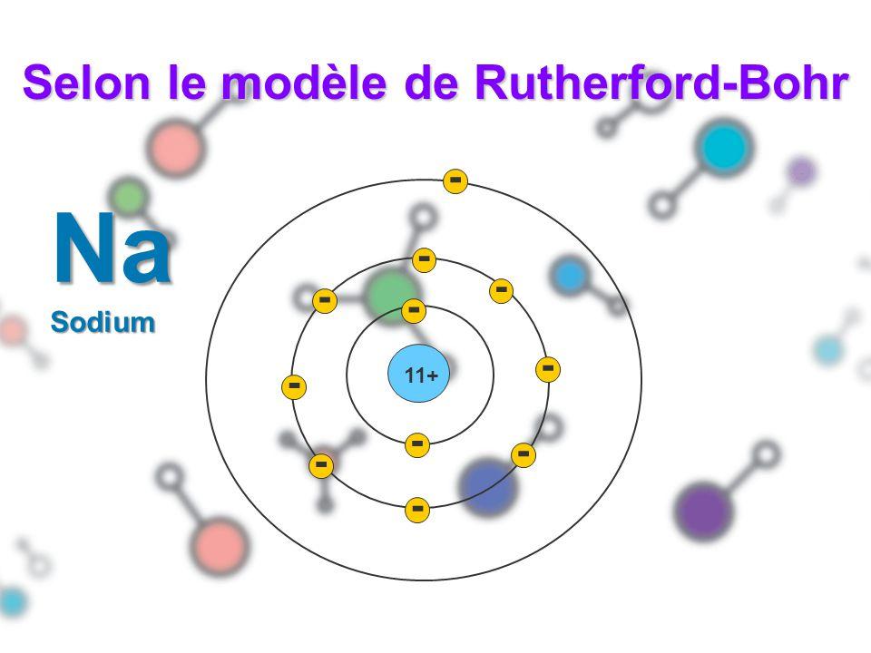 Selon le modèle de Rutherford-Bohr