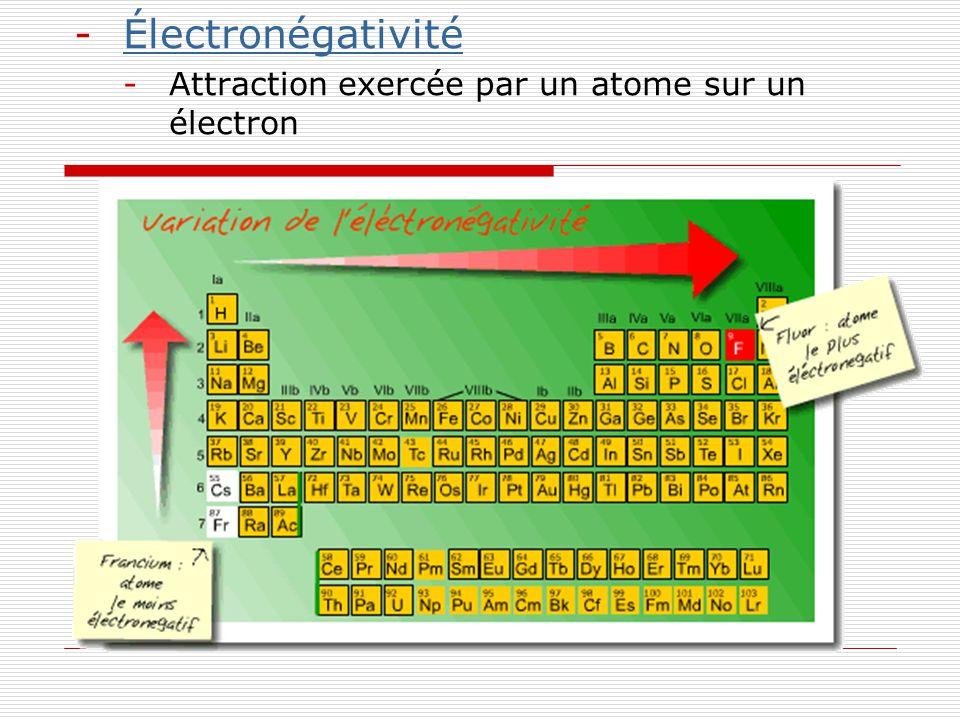 Électronégativité Attraction exercée par un atome sur un électron