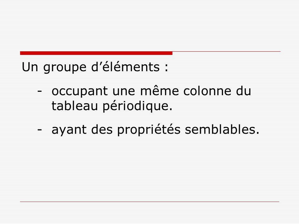Un groupe d'éléments : - occupant une même colonne du tableau périodique.