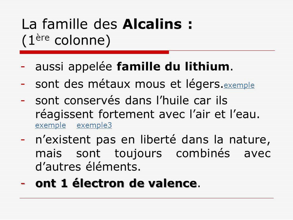 La famille des Alcalins : (1ère colonne)