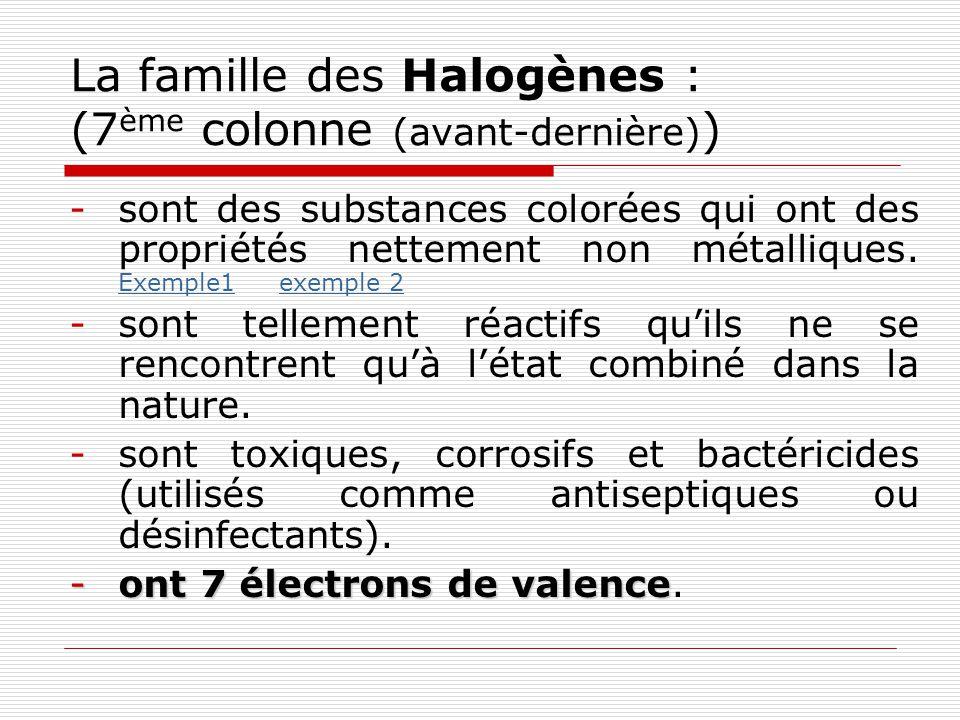 La famille des Halogènes : (7ème colonne (avant-dernière))