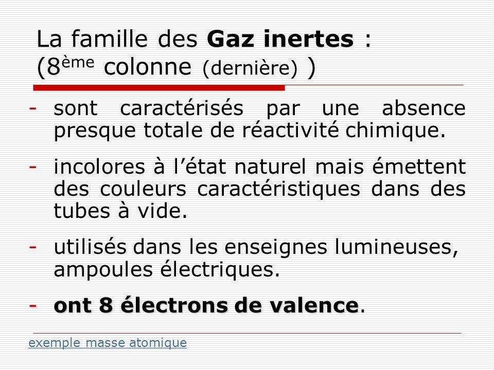 La famille des Gaz inertes : (8ème colonne (dernière) )