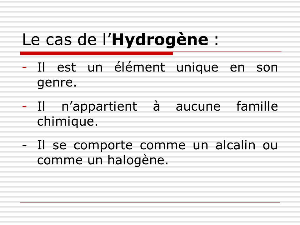 Le cas de l'Hydrogène : Il est un élément unique en son genre.