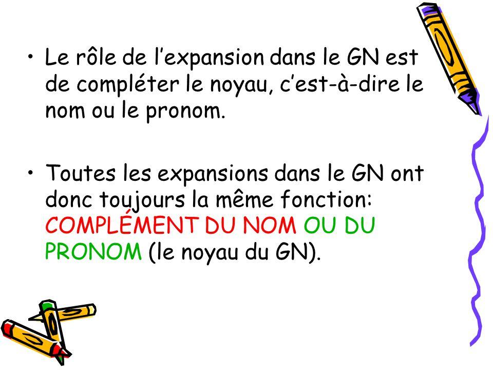 Le rôle de l'expansion dans le GN est de compléter le noyau, c'est-à-dire le nom ou le pronom.