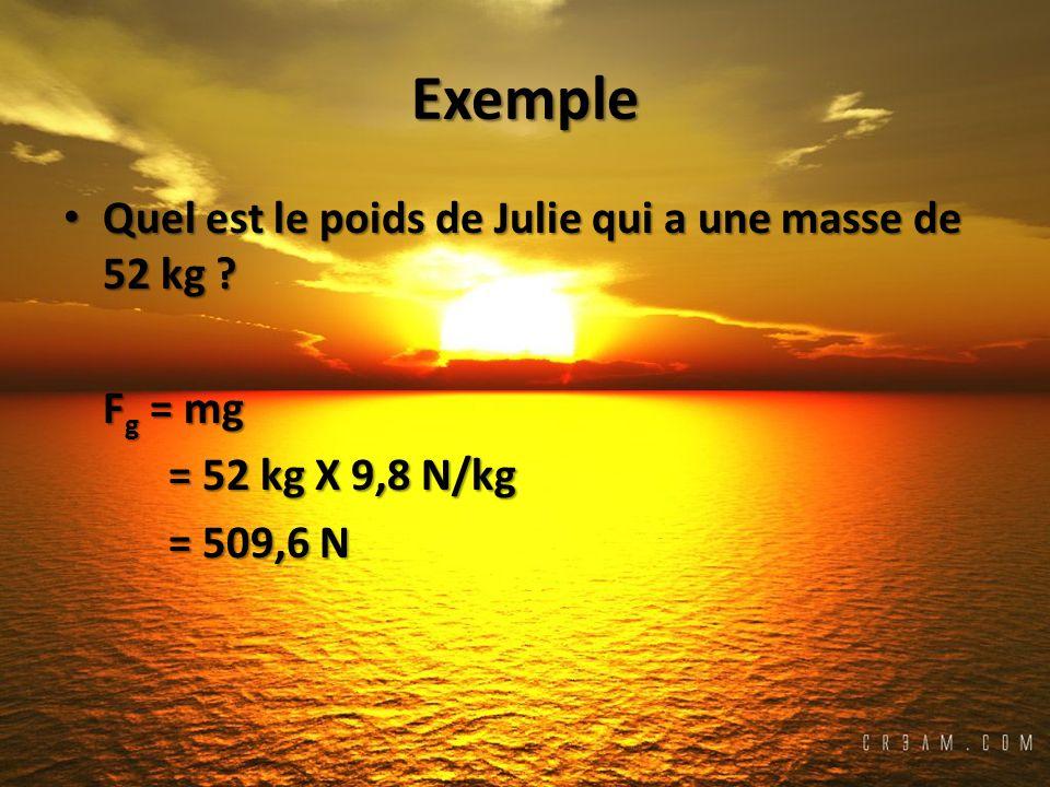 Exemple Quel est le poids de Julie qui a une masse de 52 kg Fg = mg
