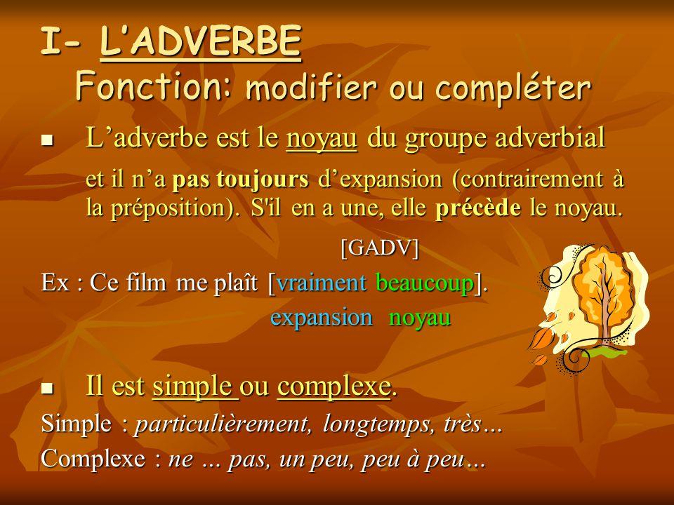 I- L'ADVERBE Fonction: modifier ou compléter