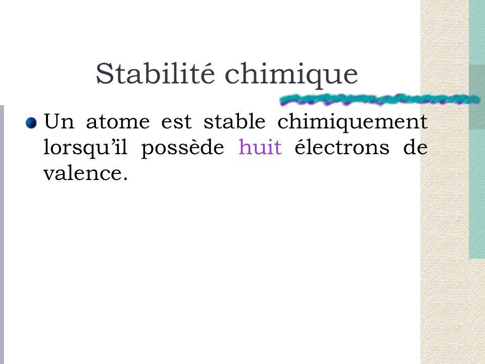 Stabilité chimique Un atome est stable chimiquement lorsqu'il possède huit électrons de valence.