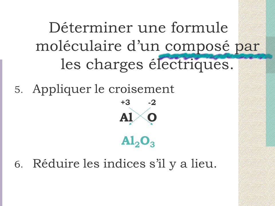 Déterminer une formule moléculaire d'un composé par les charges électriques.