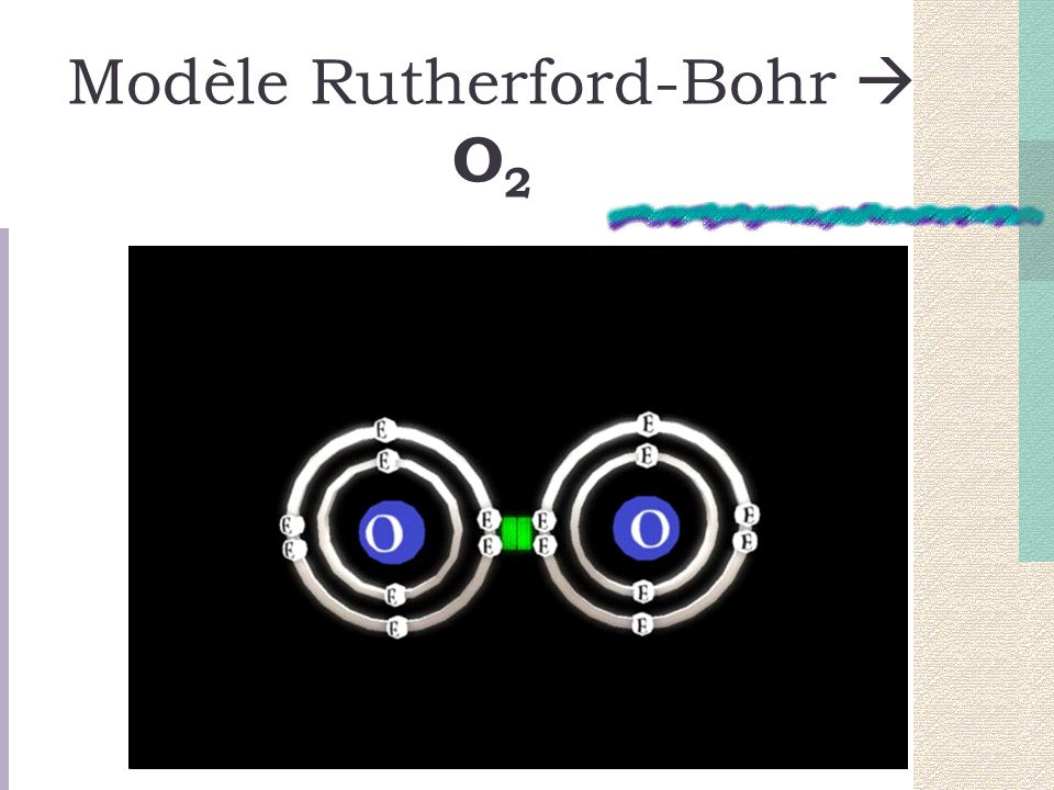 Modèle Rutherford-Bohr  O2