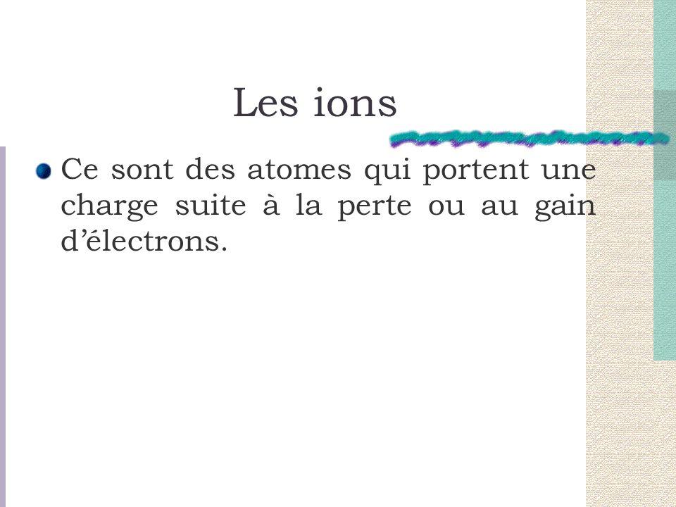 Les ions Ce sont des atomes qui portent une charge suite à la perte ou au gain d'électrons.