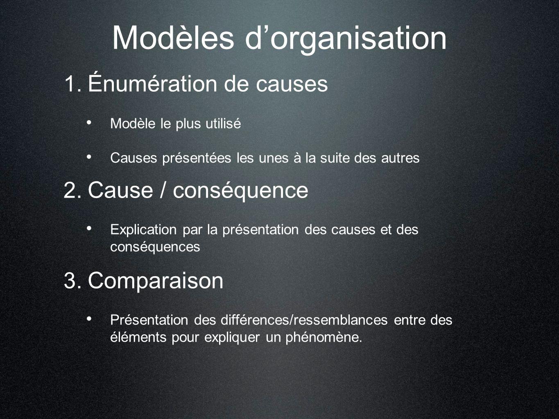 Modèles d'organisation
