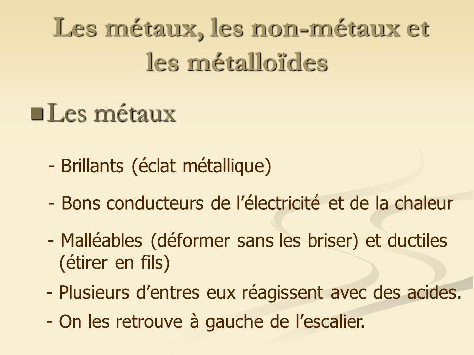 Les métaux, les non-métaux et les métalloïdes
