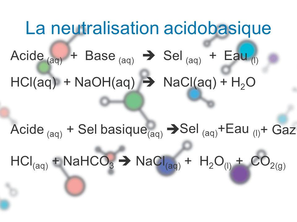 La neutralisation acidobasique