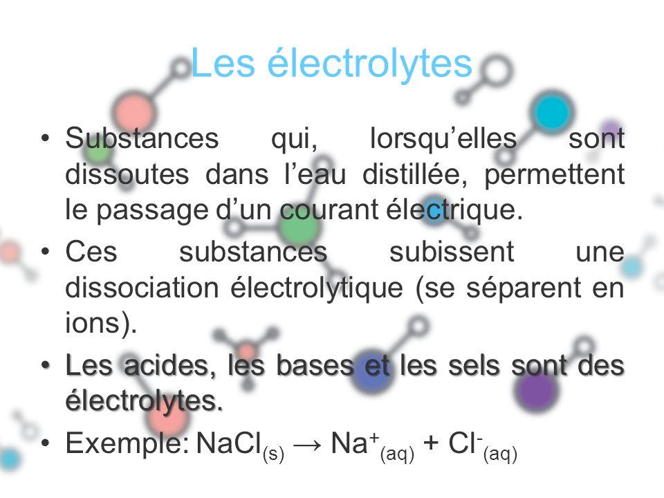 Les électrolytes Substances qui, lorsqu'elles sont dissoutes dans l'eau distillée, permettent le passage d'un courant électrique.