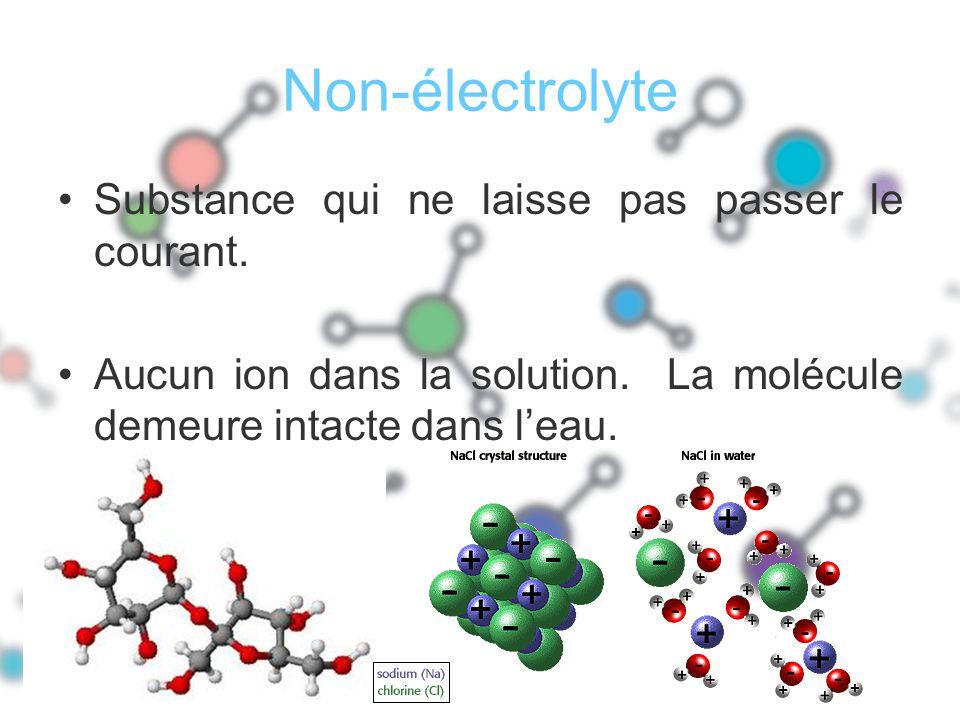 Non-électrolyte Substance qui ne laisse pas passer le courant.