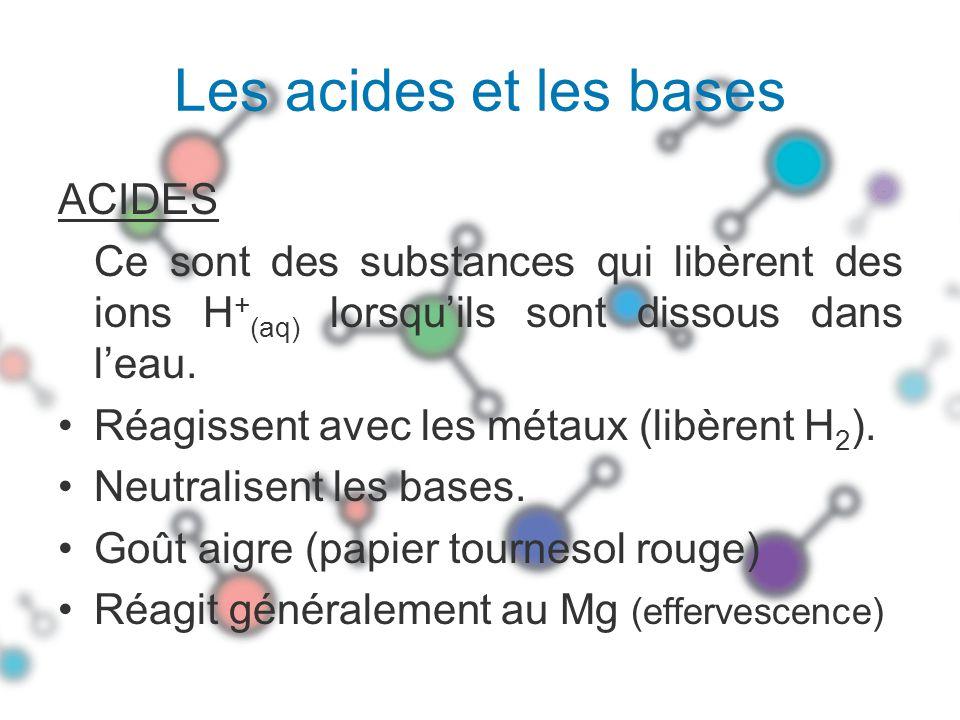 Les acides et les bases ACIDES