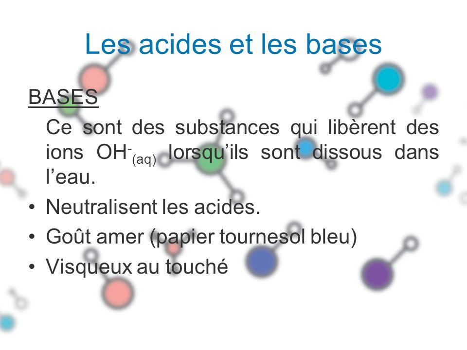 Les acides et les bases BASES